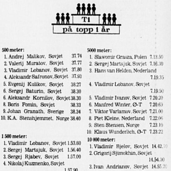 Faksimile Stavanger Aftenblad 12.02.1977.