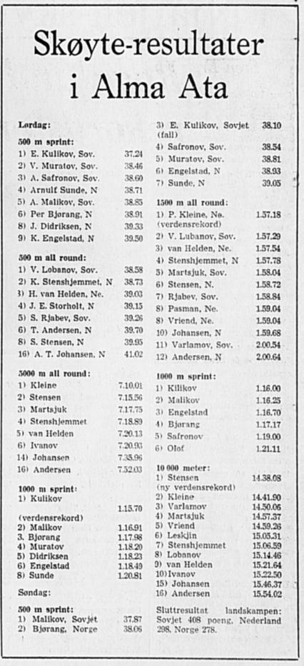 Faksimile Stavanger Aftenblad 22.3.1976 - resultater fra 3-landskampen på Medeo.