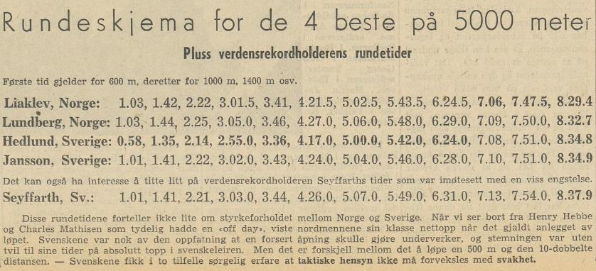 Faksimile Arbeiderbladet 2.2.1948 – passeringstidene for de 4 beste på 5000 m
